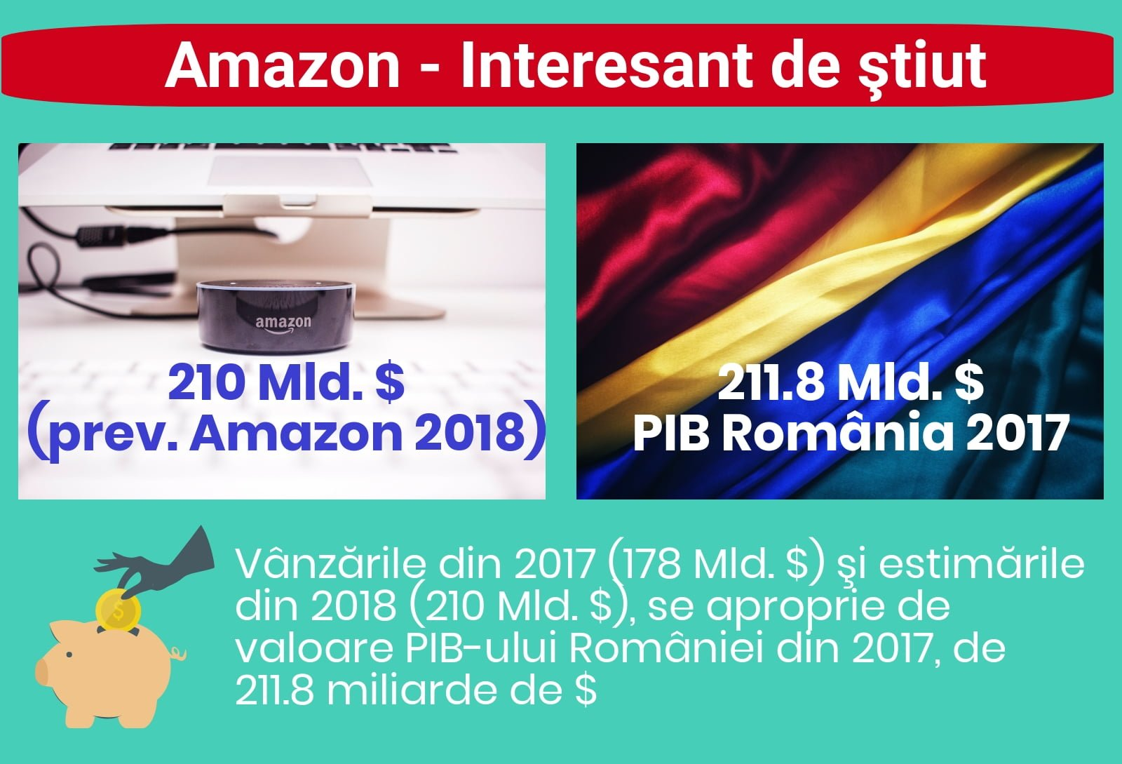 Amazonepedia - PIB Romania + Cifra afaceri Amazon