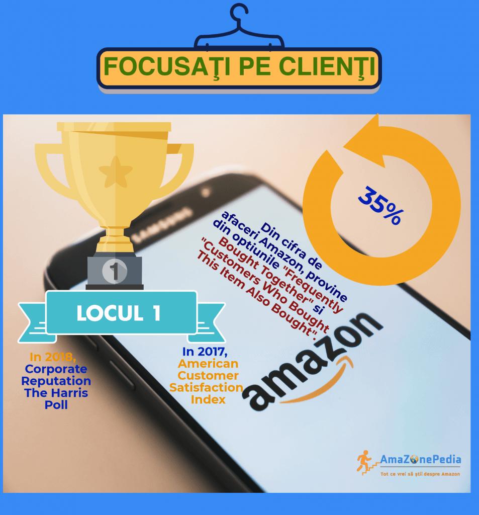 Amazonepedia - Amazon focusat pe clienti