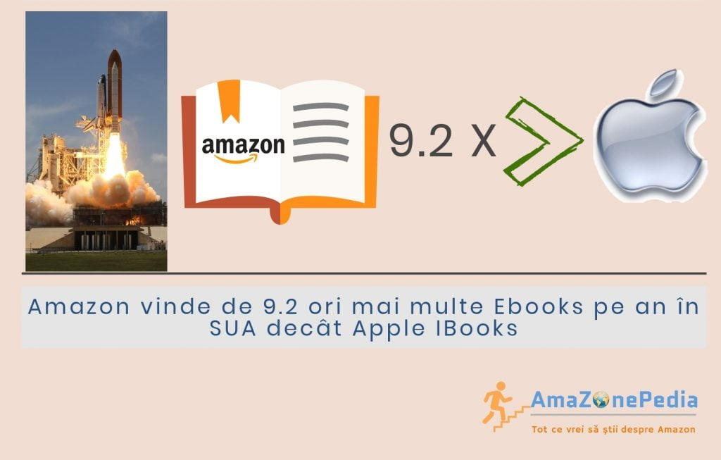 Amazonepedia - Ebooks vandute de Amazon si Apple
